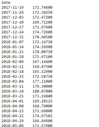 Python   Pandas dataframe resample() - GeeksforGeeks