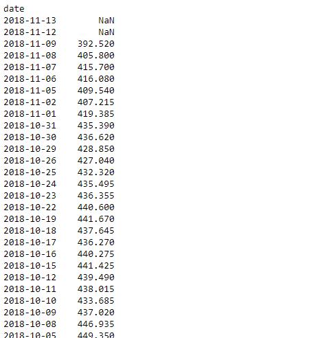 Python | Pandas dataframe rolling() - GeeksforGeeks