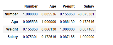 Python   Pandas dataframe corr() - GeeksforGeeks