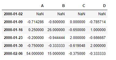 Python   Pandas dataframe pct_change() - GeeksforGeeks