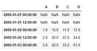 Python | Pandas dataframe shift() - GeeksforGeeks