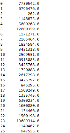 Python | Pandas dataframe sum() - GeeksforGeeks
