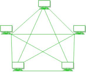 Network Topologies | Computer Networks - GeeksforGeeks