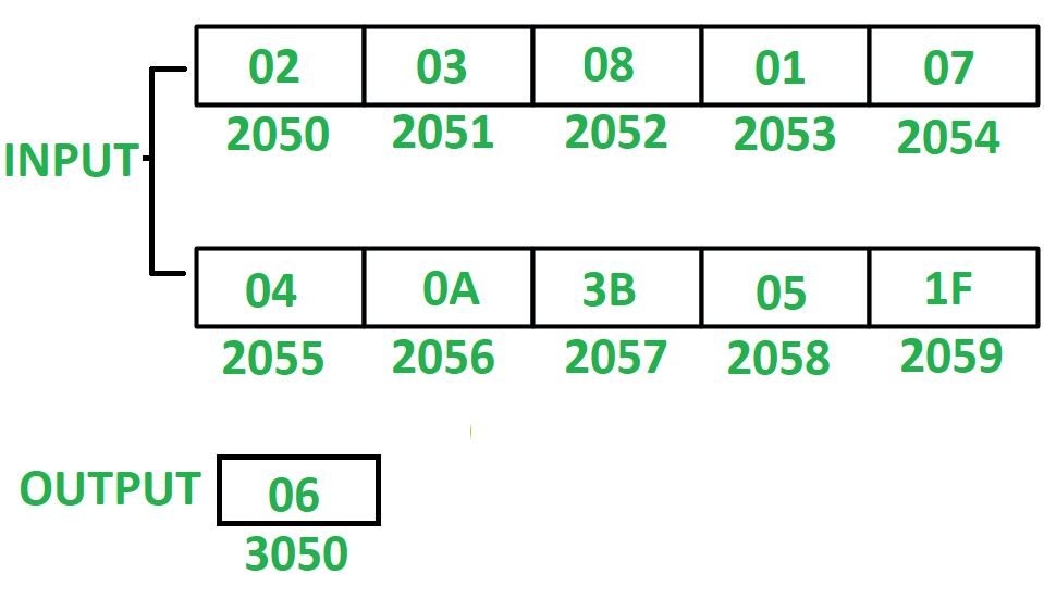 8085 program to count total odd numbers in series of 10
