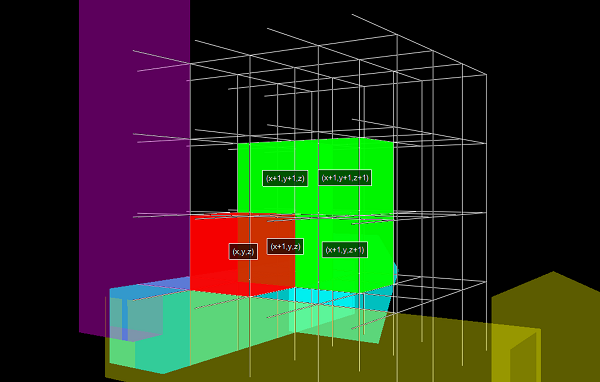 Candidate points for next point on a 3D Line