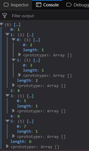 Underscore js | _ flatten() with Examples - GeeksforGeeks