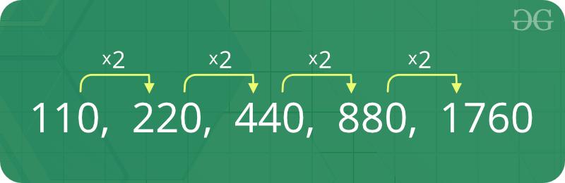 Geometric Progression - GeeksforGeeks
