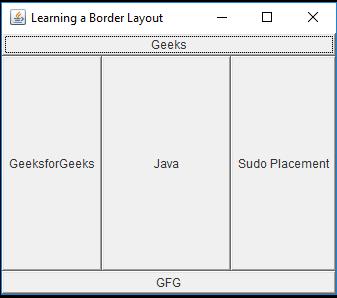 Java AWT   BorderLayout Class - GeeksforGeeks