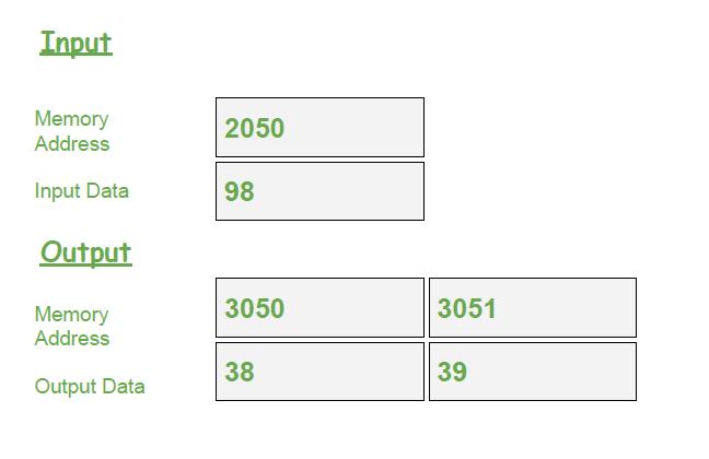 8085 program to convert 8 bit BCD number into ASCII Code - GeeksforGeeks