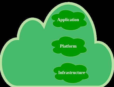 Cloud-Computing-Diagram
