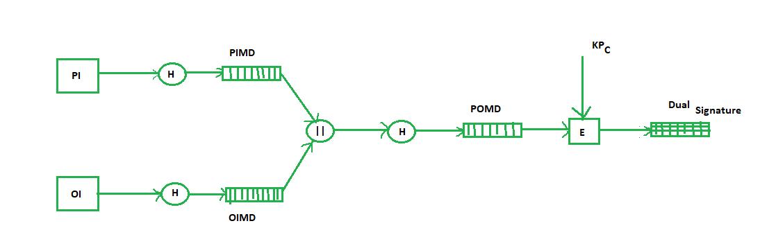 Secure Electronic Transaction (SET) Protocol - GeeksforGeeks