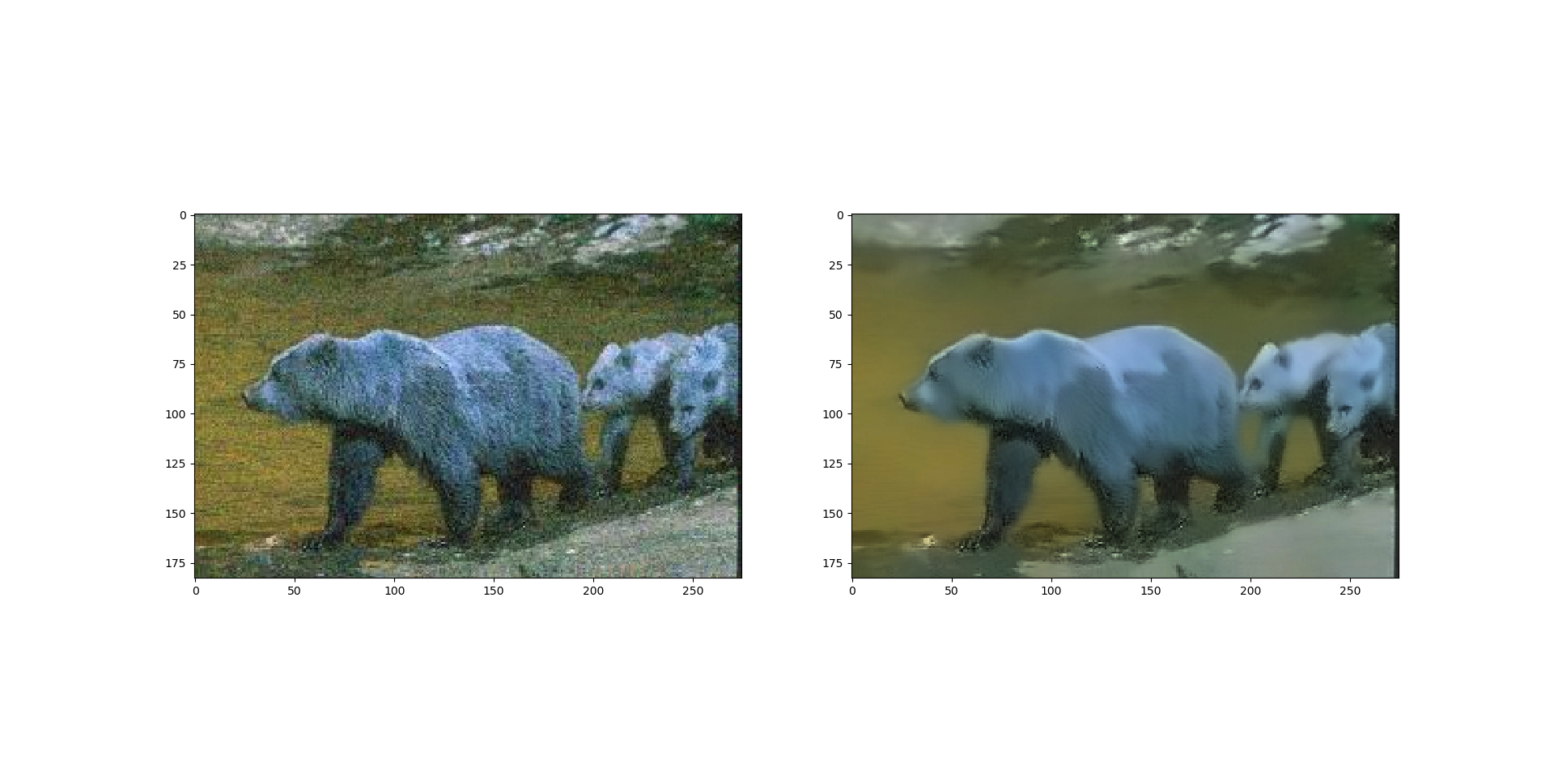 Python | Denoising of colored images using opencv
