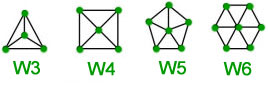 Wheels- W4, W5, W6 and W7