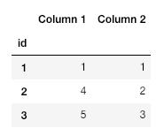 Combining multiple columns in Pandas groupby with dictionary