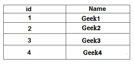 IFNULL in MySQL - GeeksforGeeks