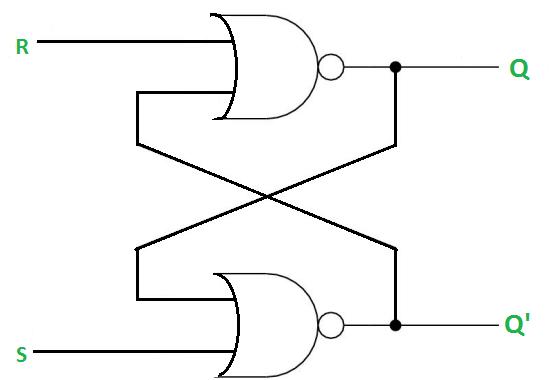 digital logic