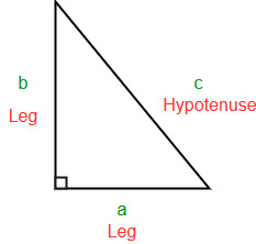 Find other two sides of a right angle triangle - GeeksforGeeks