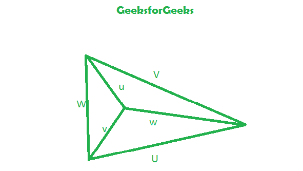 Program to find the Volume of an irregular tetrahedron - GeeksforGeeks