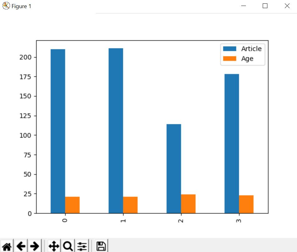 Creating a dataframe from Pandas series - GeeksforGeeks