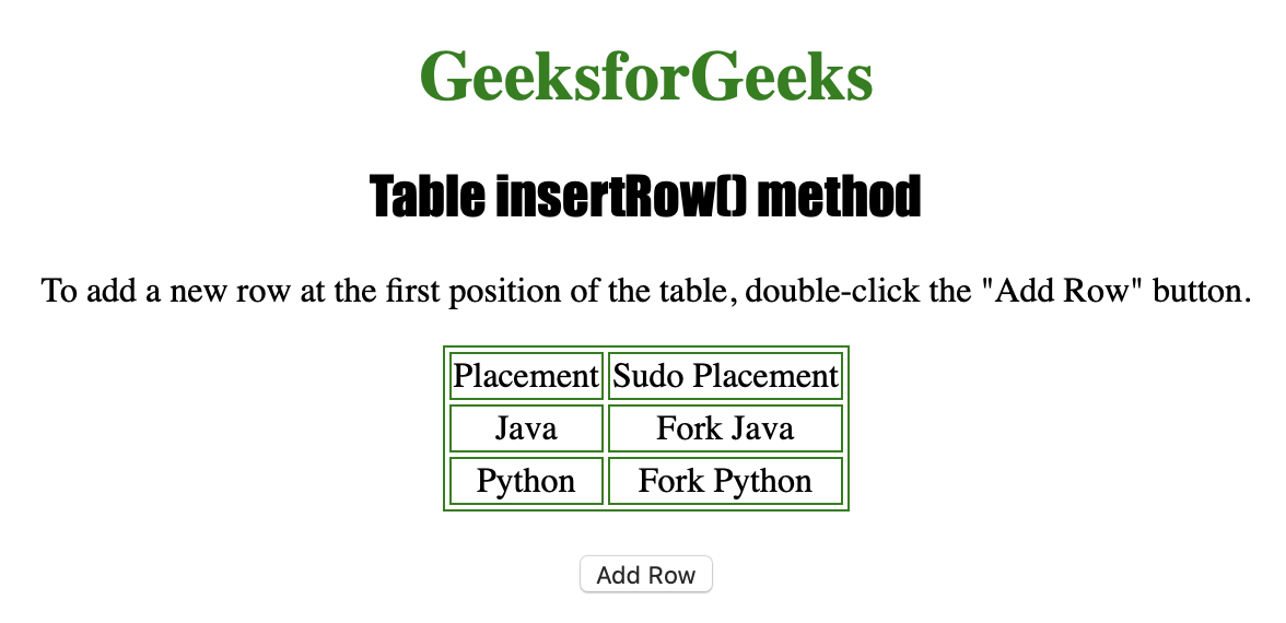 HTML | DOM Table insertRow( ) Method - GeeksforGeeks