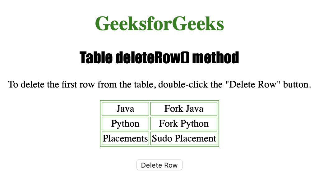Html Dom Table Deleterow Method Geeksforgeeks