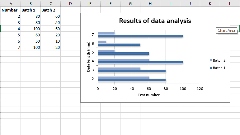 Python | Plotting bar charts in excel sheet using XlsxWriter
