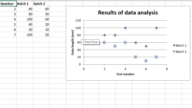 Python | Plotting scatter charts in excel sheet using XlsxWriter