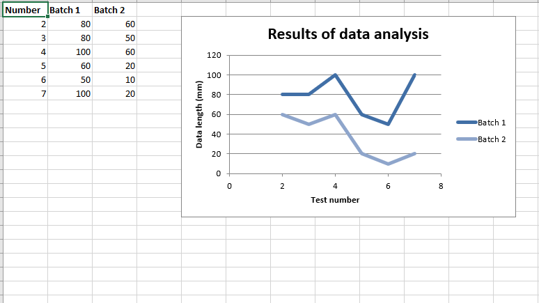 Python | Plotting scatter charts in excel sheet using XlsxWriter