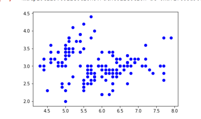 Gaussian Mixture Model - GeeksforGeeks