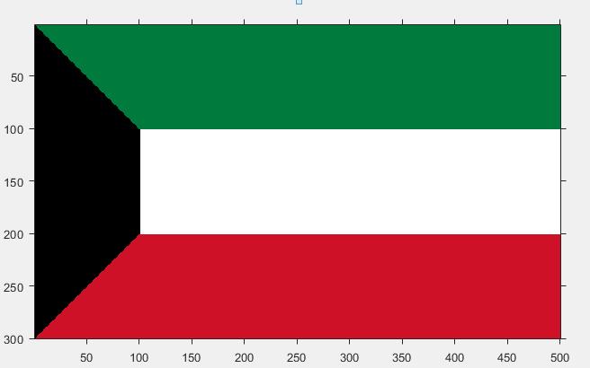 Draw Kuwait Flag using MATLAB - GeeksforGeeks