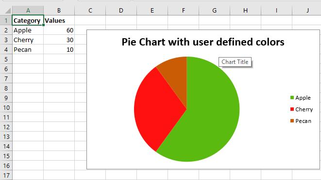 Python | Plotting Pie charts in excel sheet using XlsxWriter
