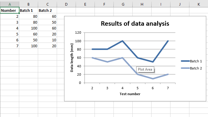 Python | Plotting Line charts in excel sheet using