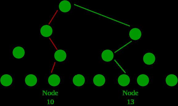 Shortest-Path-Diagram
