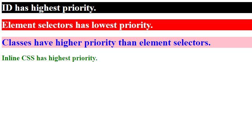 Specificity Hierarchy gfg