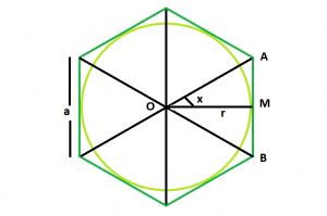 Area of a circle inscribed in a regular hexagon - GeeksforGeeks