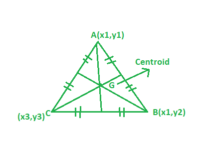 Program to find the Centroid of the triangle - GeeksforGeeks