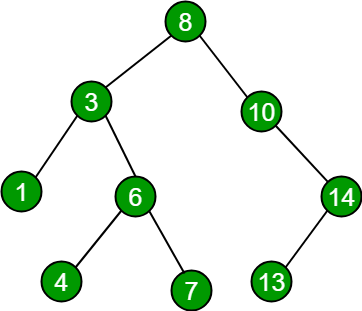200px-Binary_search_tree.svg