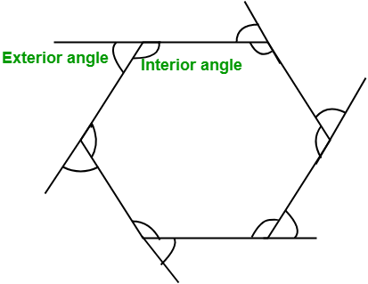 Program To Find The Interior And Exterior Angle Of A Regular Polygon Geeksforgeeks