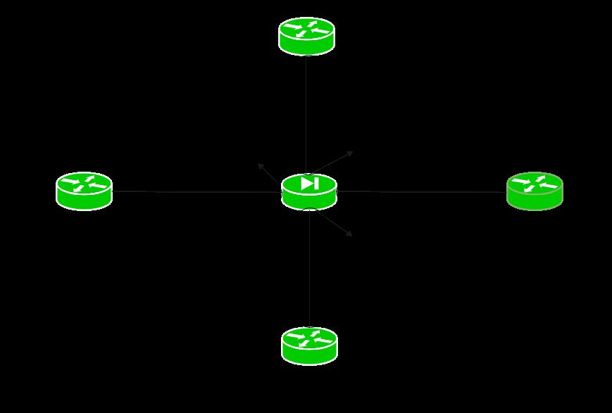 Computer Network | Cisco ASA Redistribution example - GeeksforGeeks