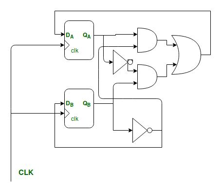 rtl  register transfer level  design vs sequential logic