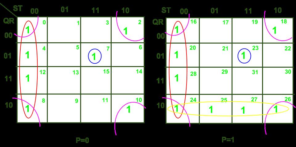Digital Logic | 5 variable K-Map - GeeksforGeeks on prime implicants k map, sop k map, 3 input k map, d flip flop k map, display 7-segment k map,