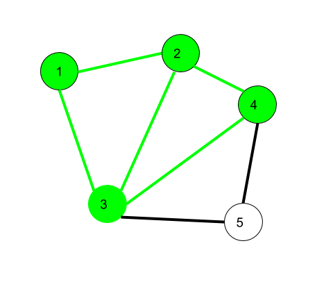 Mathematics walks trails paths cycles and circuits in graph a walk is a sequence of vertices and edges of a graph ie if we traverse a graph then we get a walk vertex can be repeated edges can be repeated ccuart Choice Image