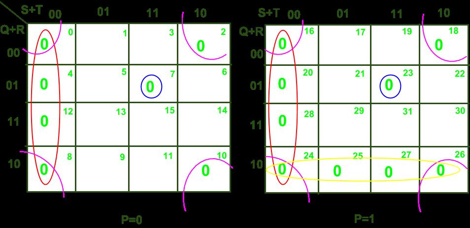Digital Logic   5 variable K-Map - GeeksforGeeks