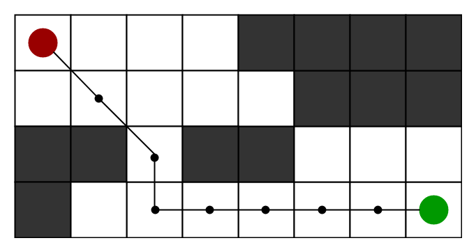 Billedresultat for path finding algorithm