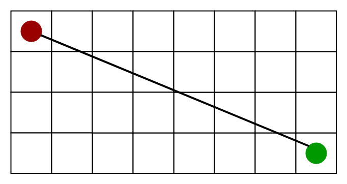 Euclidean_Heuristics