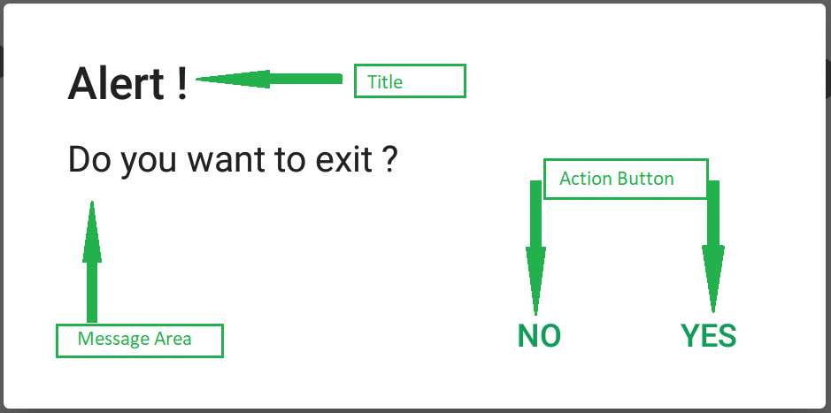 Android   Alert Dialog Box and How to create it - GeeksforGeeks