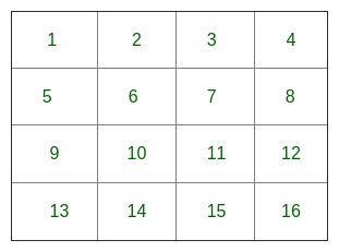 Magic Square | Even Order - GeeksforGeeks