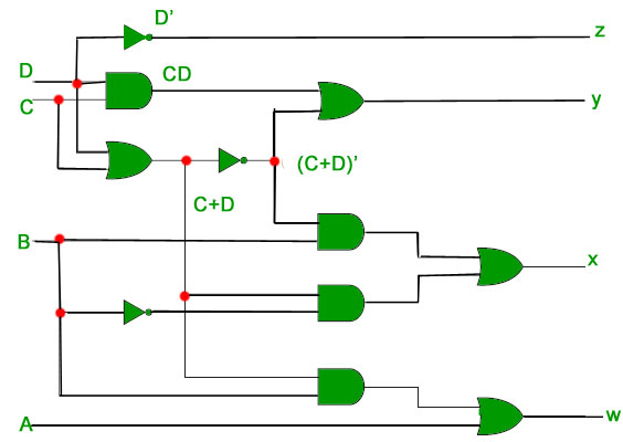 the corresponding digital circuit-