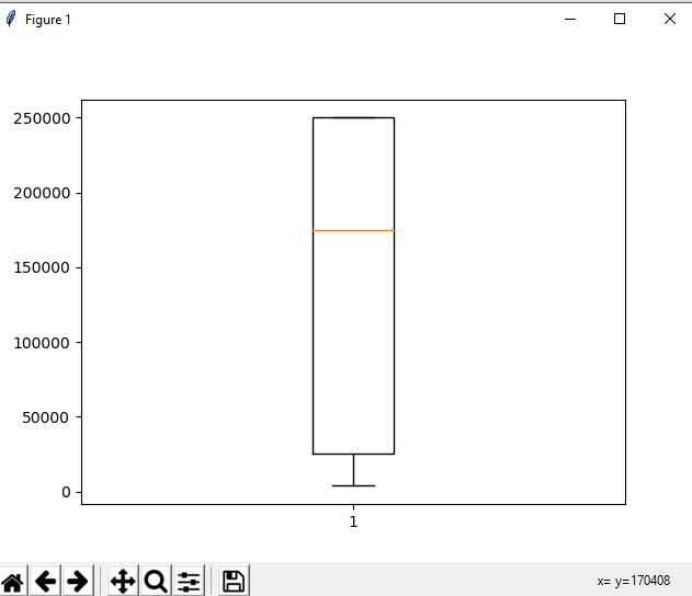 Exploratory Data Analysis in Python - GeeksforGeeks