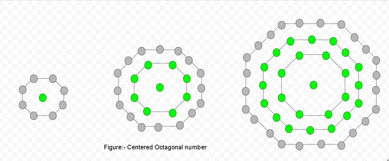 centered octagonal number geeksforgeeks